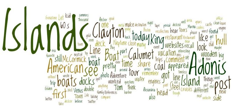 word cloud 2013 1000islandssteelking.com
